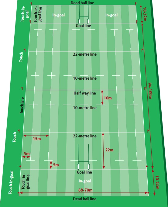 rugby-pitch