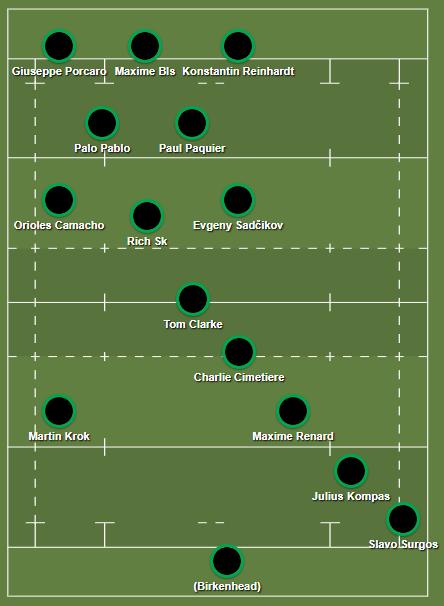 Lineup - RKB VS Birkenhead